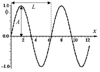 topic u with Topic1 on Quarks Antiquarks also T33p5 Topic together with T162 Topic also Topic 81508 furthermore Ovelha De Fuxico.